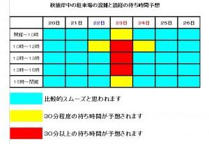 akihigan混雑18